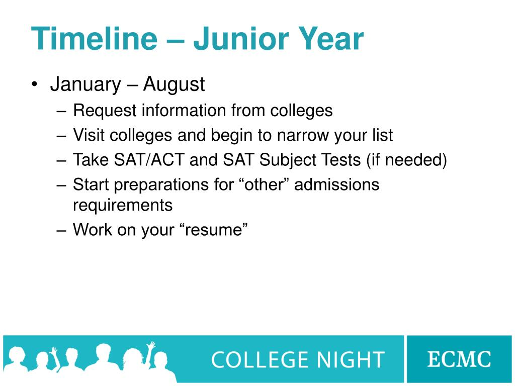 Timeline – Junior Year