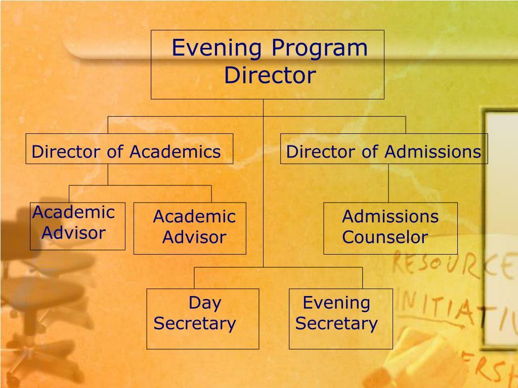 Evening Program Director