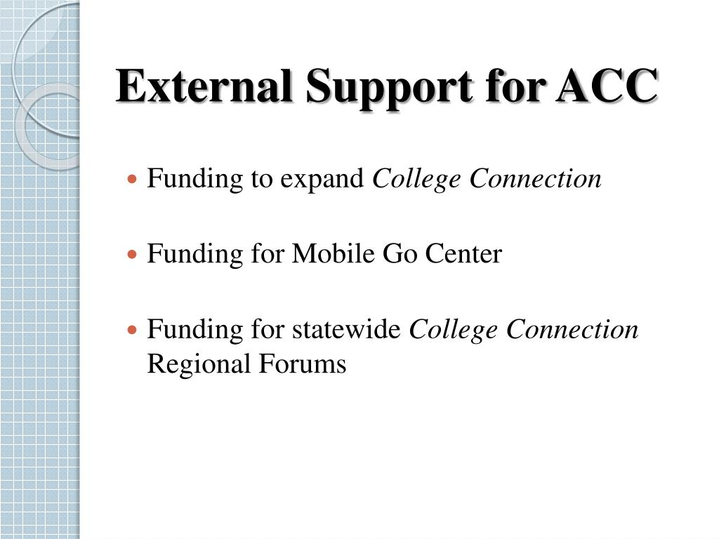 External Support for ACC