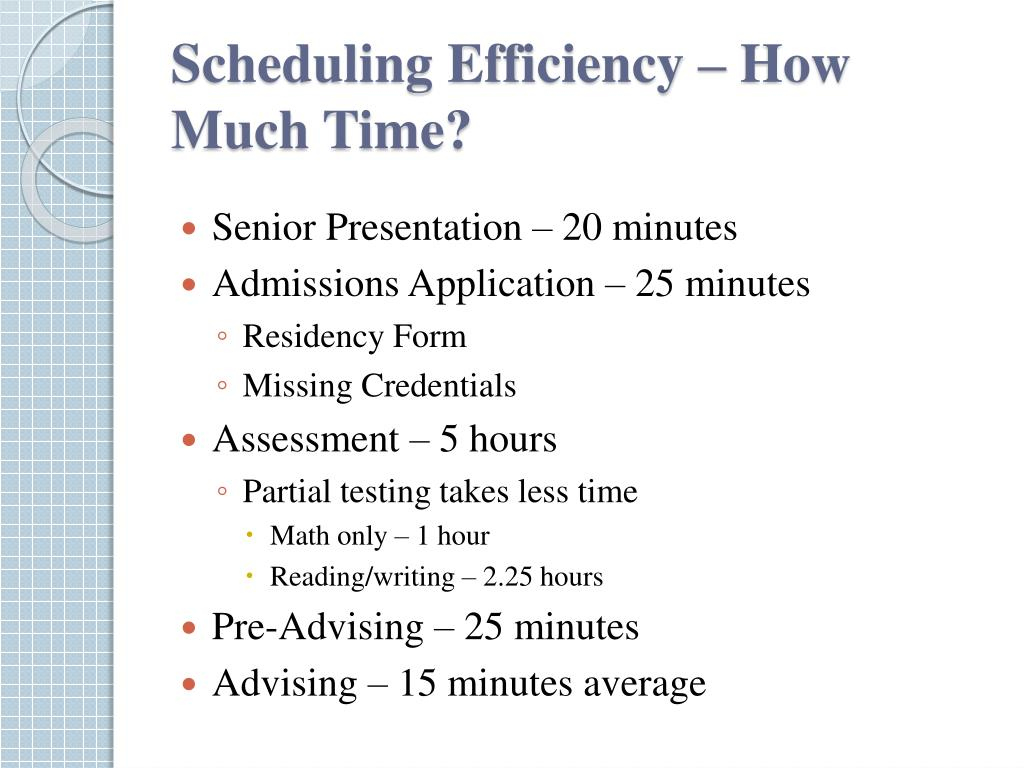 Scheduling Efficiency – How Much Time?