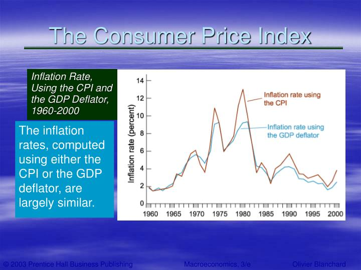 The Consumer Price Index