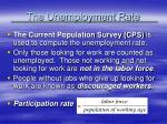 the unemployment rate1
