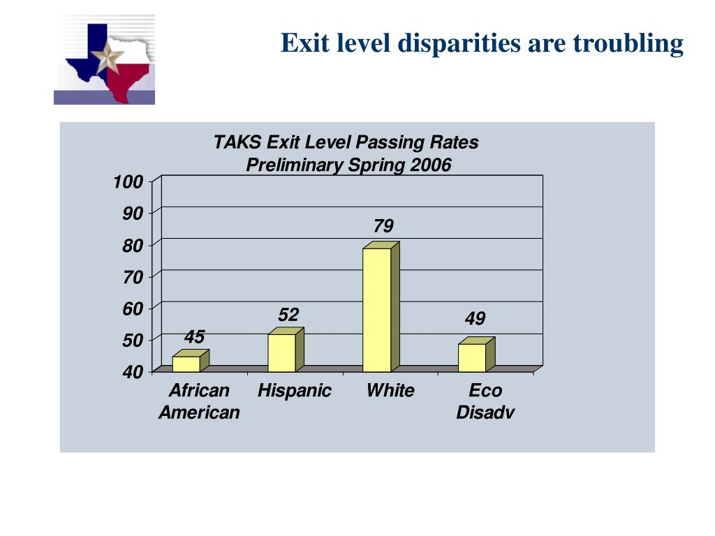 Exit level disparities are troubling