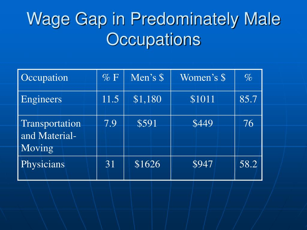 Wage Gap in Predominately Male Occupations