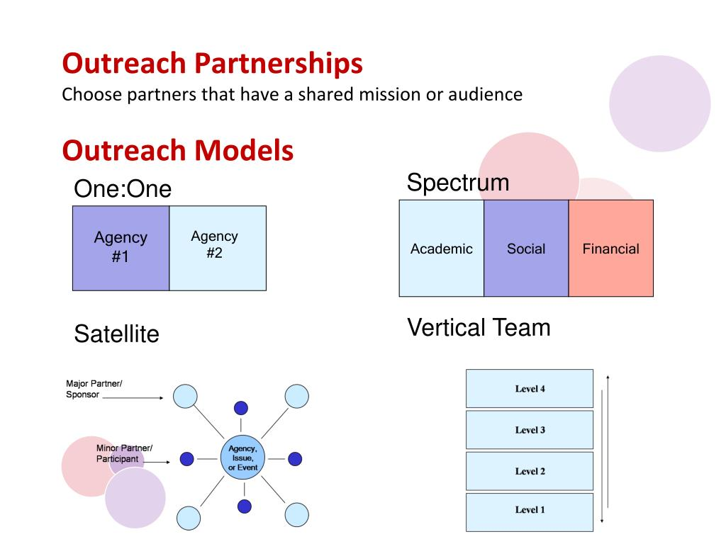 Outreach Partnerships