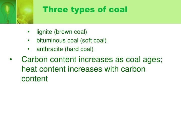 Three types of coal