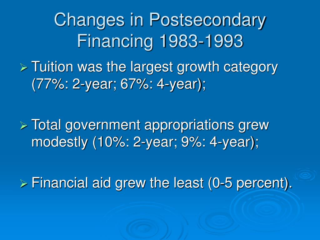 Changes in Postsecondary Financing 1983-1993