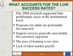 what accounts for the low success rates