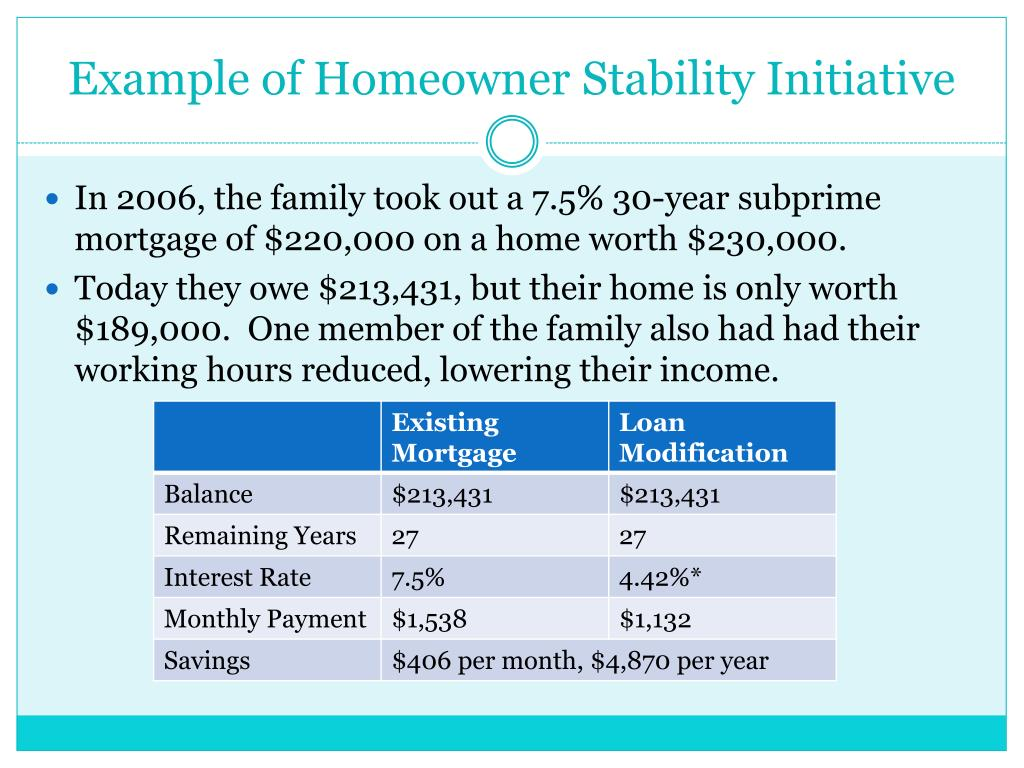 Example of Homeowner Stability Initiative