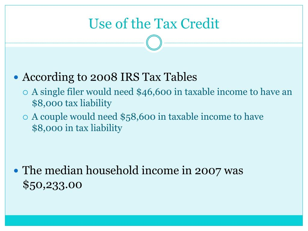 Use of the Tax Credit
