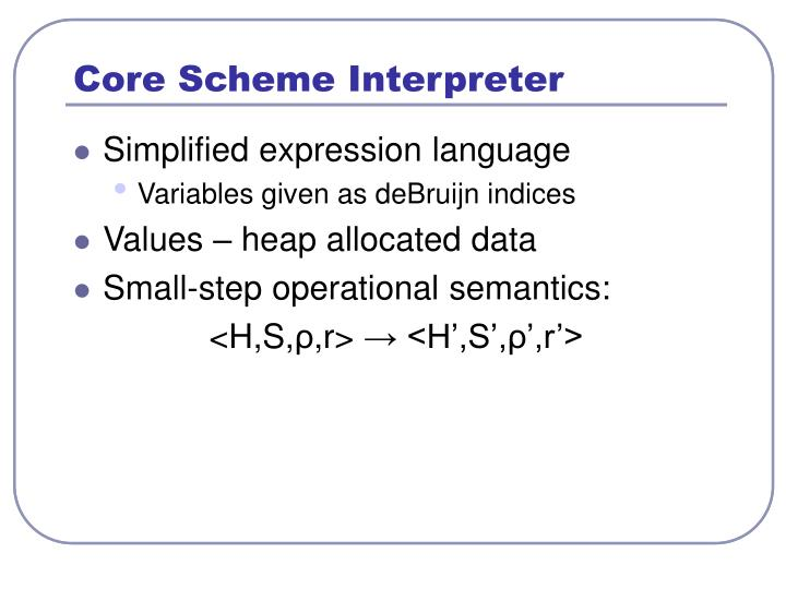 Core Scheme Interpreter