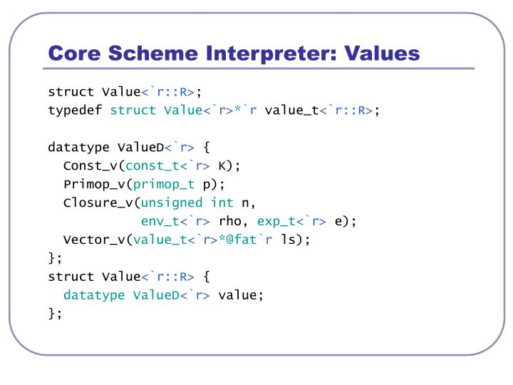 Core Scheme Interpreter: Values
