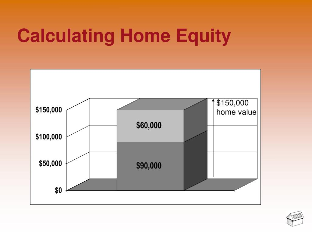 Calculating Home Equity