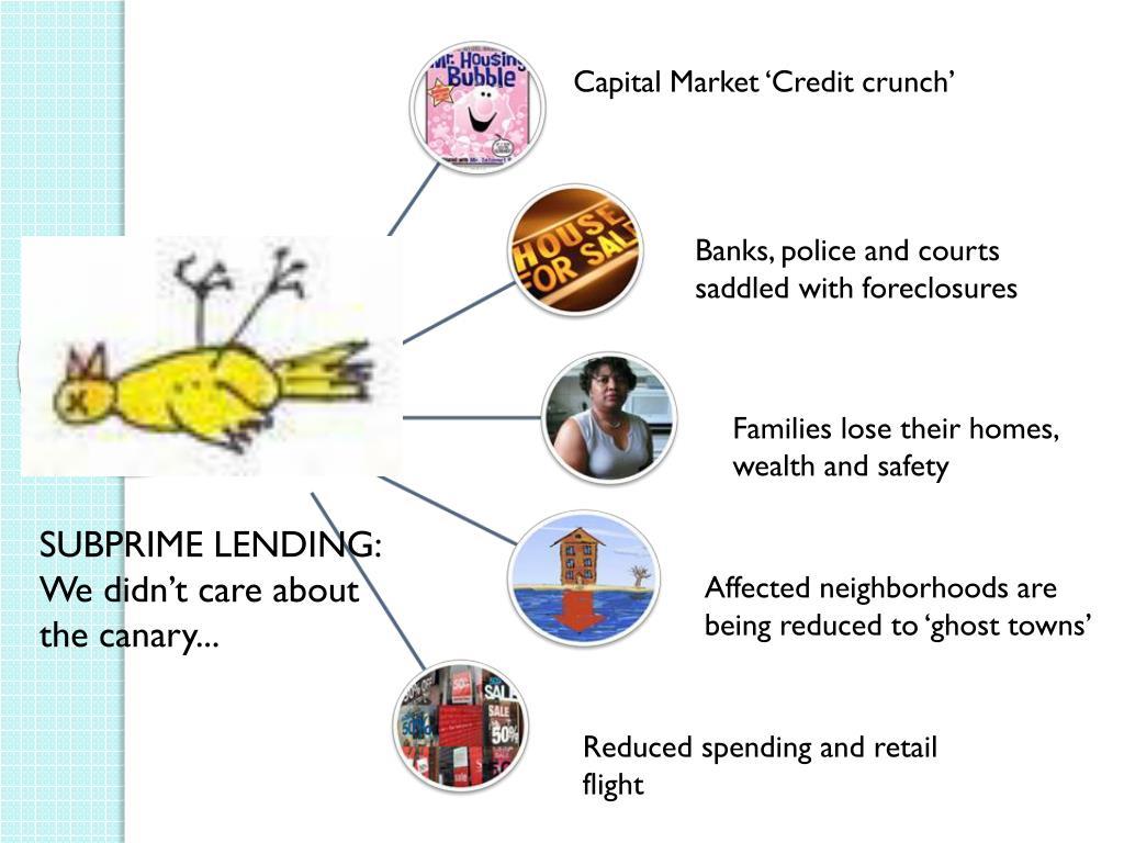 Capital Market 'Credit crunch'