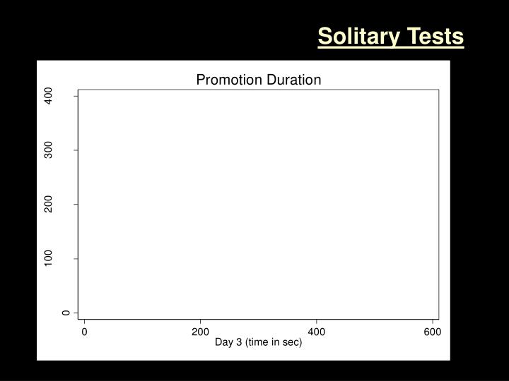 Solitary Tests