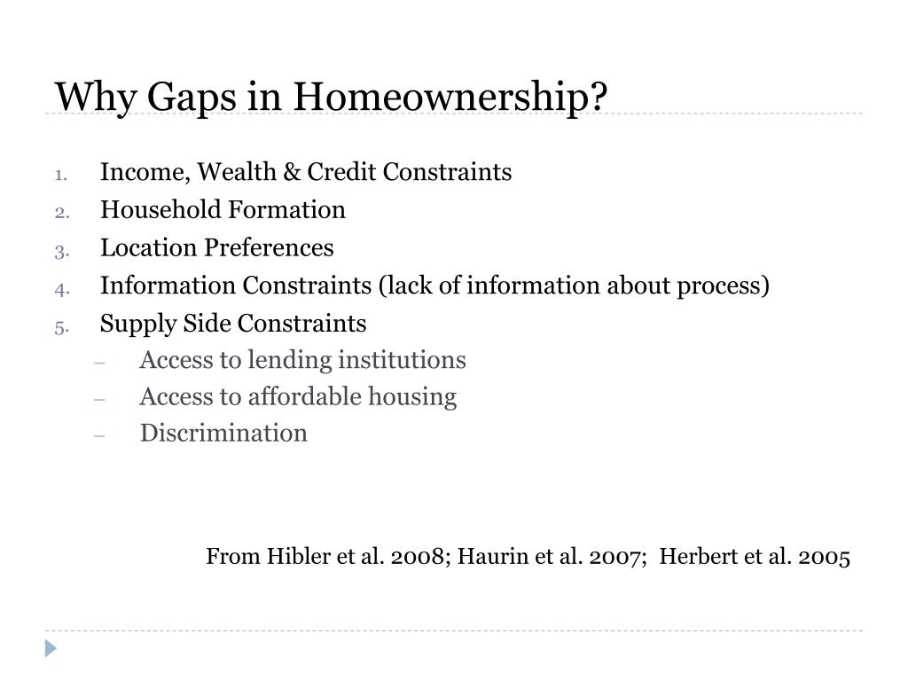 Why Gaps in Homeownership?