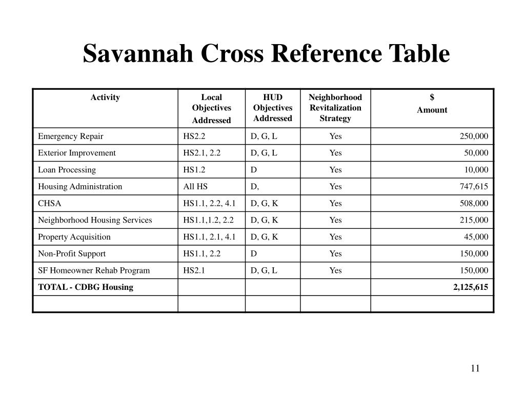 Savannah Cross Reference Table