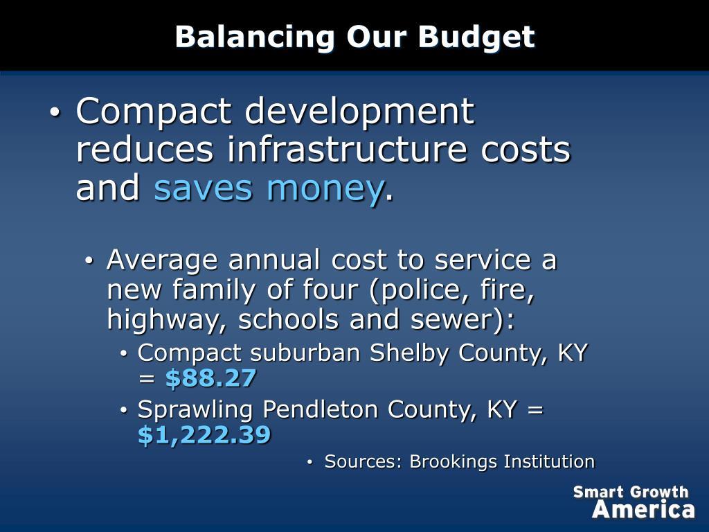 Balancing Our Budget
