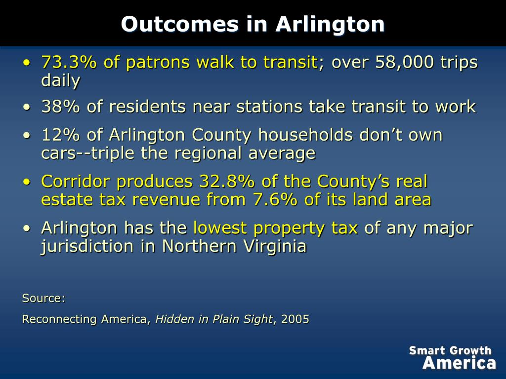 Outcomes in Arlington