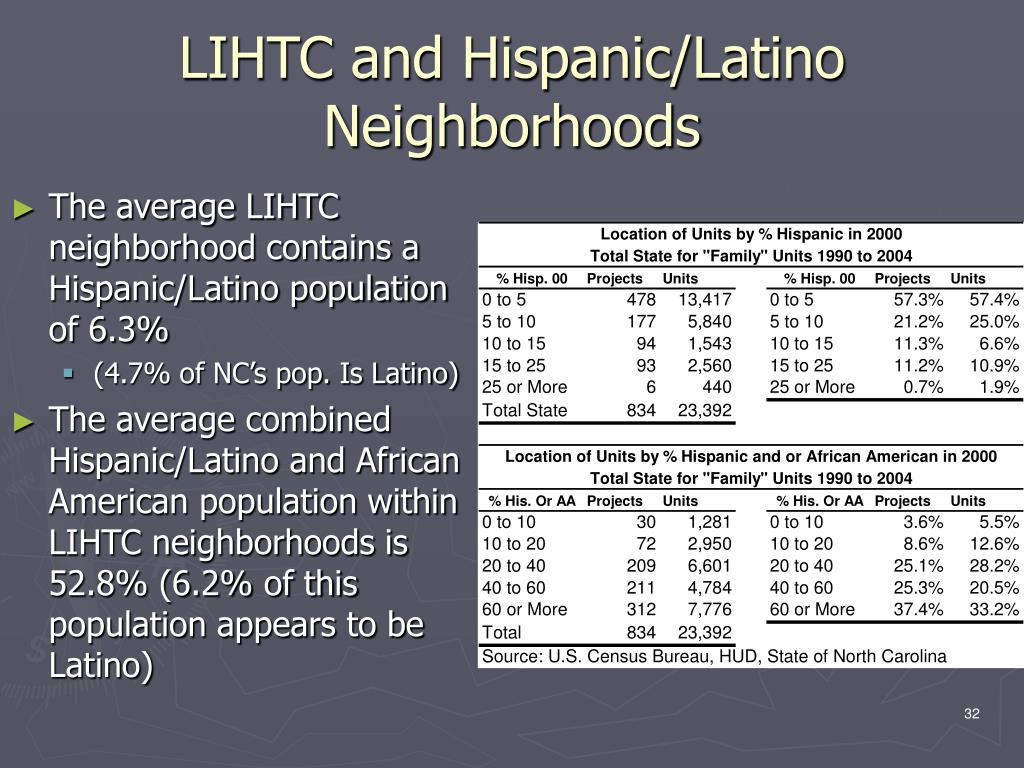 LIHTC and Hispanic/Latino Neighborhoods