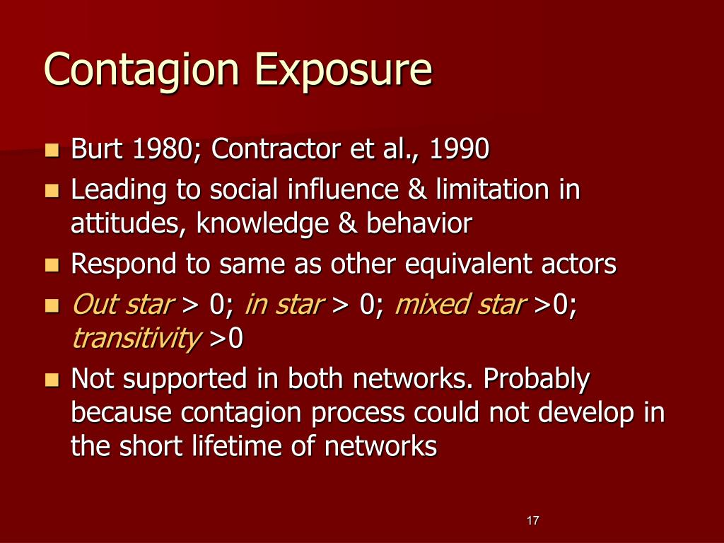 Contagion Exposure