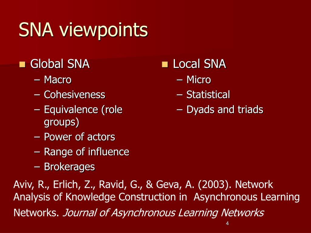 Global SNA