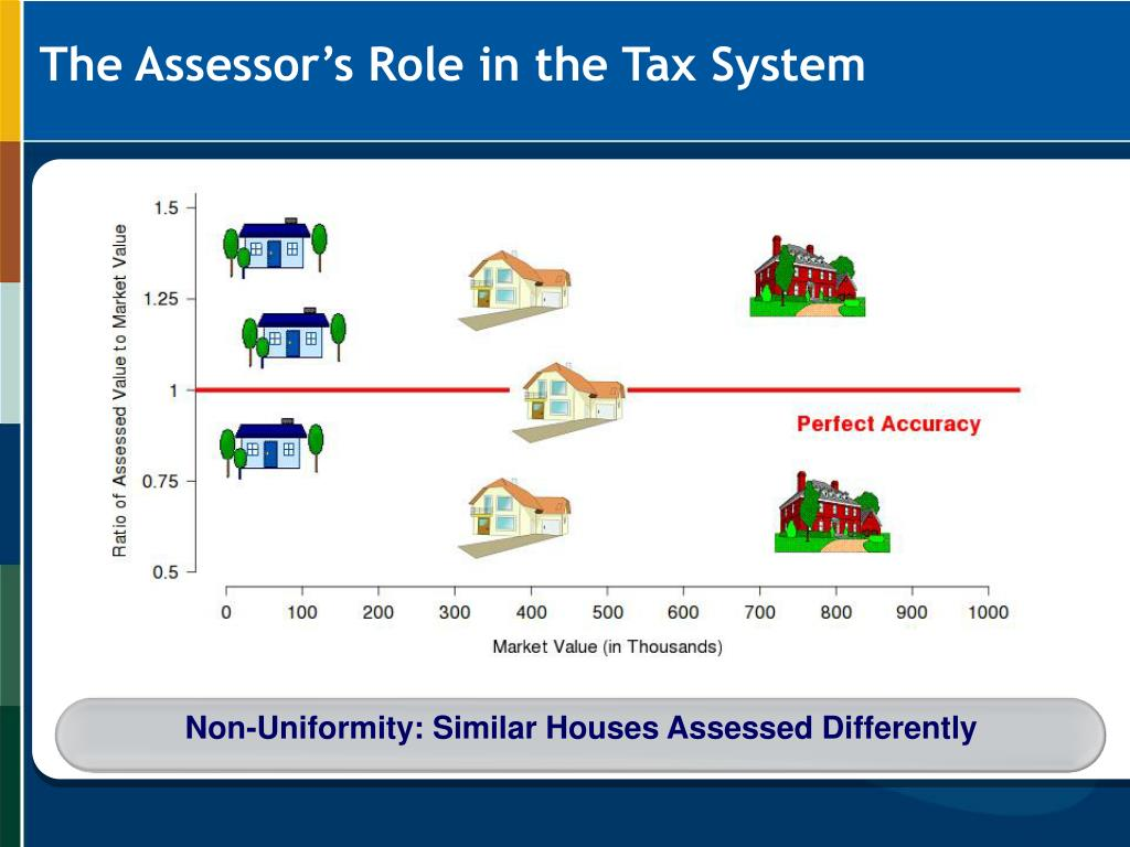 The Assessor's Role in the Tax System