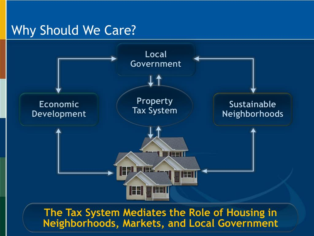 The Tax System Mediates the Role of Housing in Neighborhoods, Markets, and Local Government