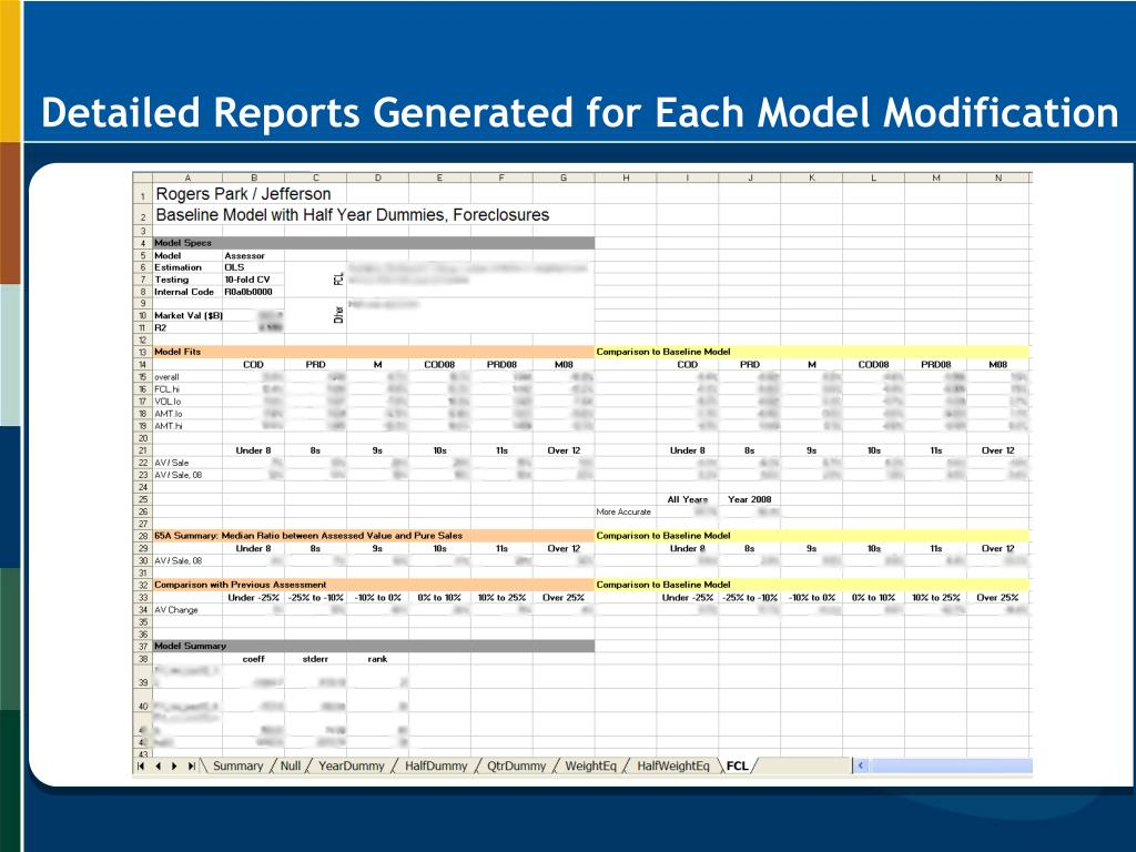 Detailed Reports Generated for Each Model Modification
