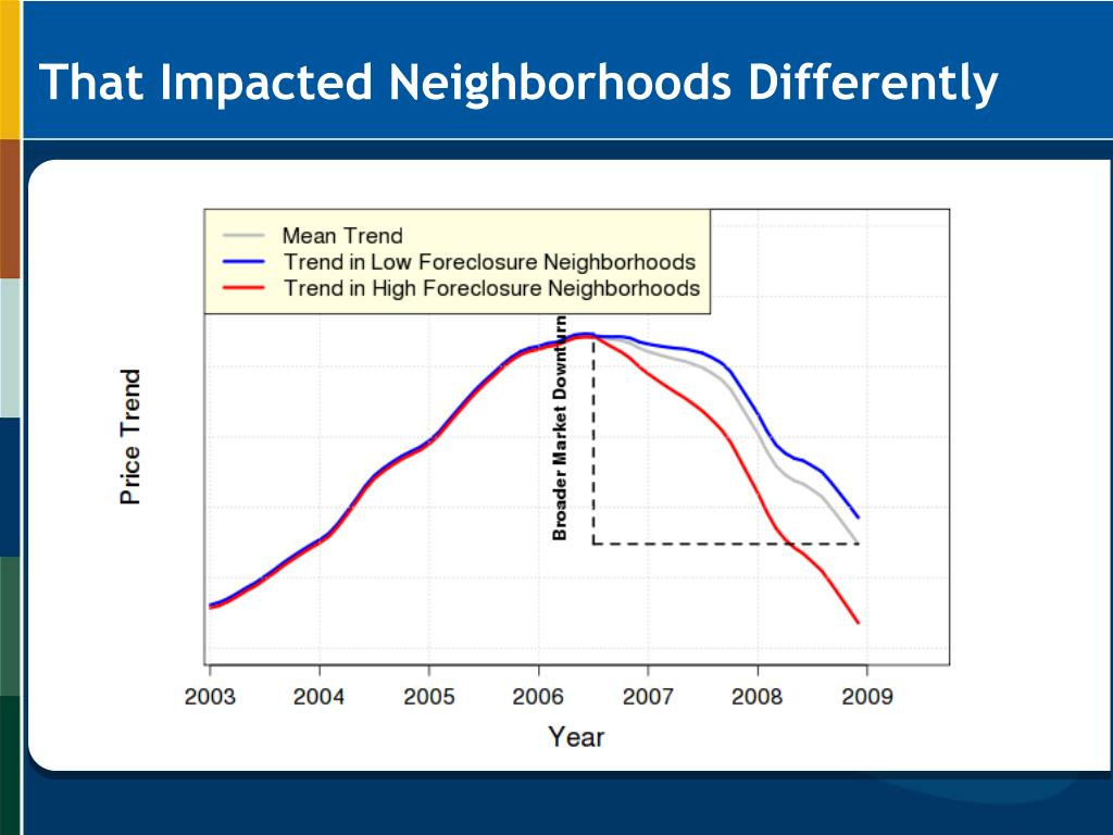 That Impacted Neighborhoods Differently
