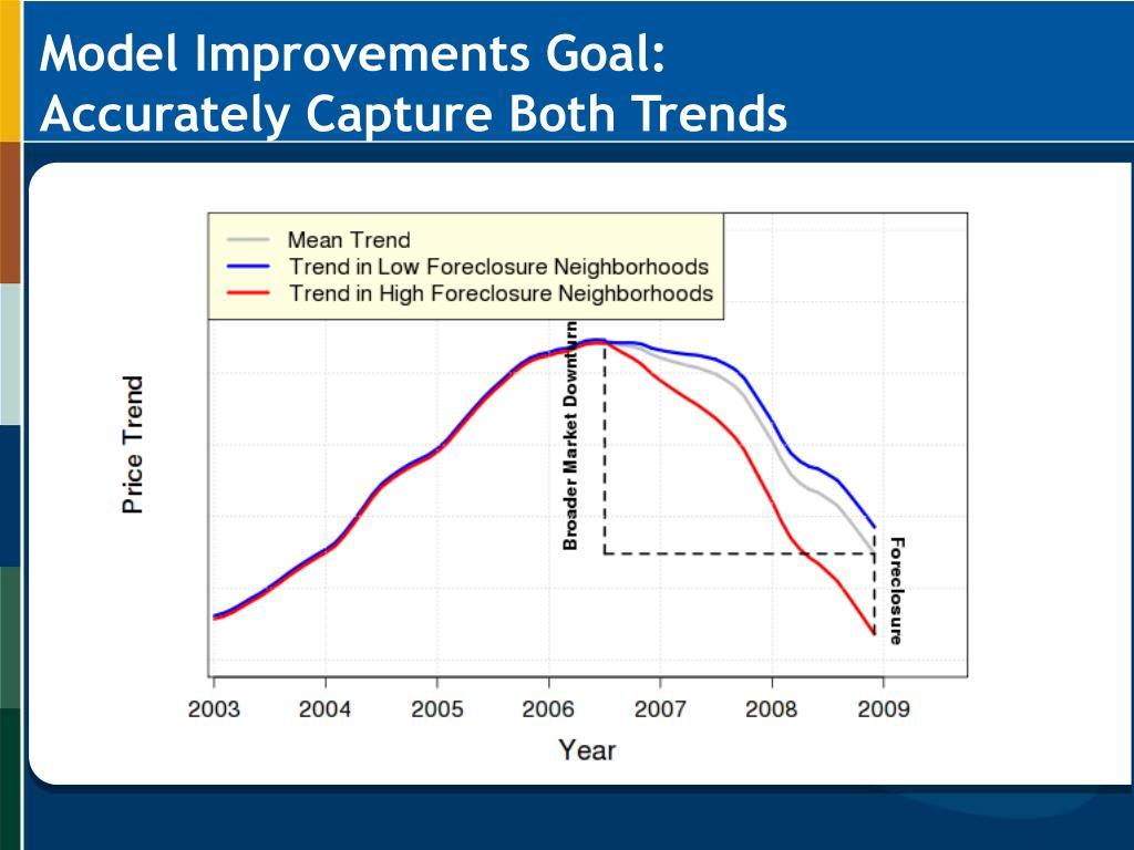 Model Improvements Goal: