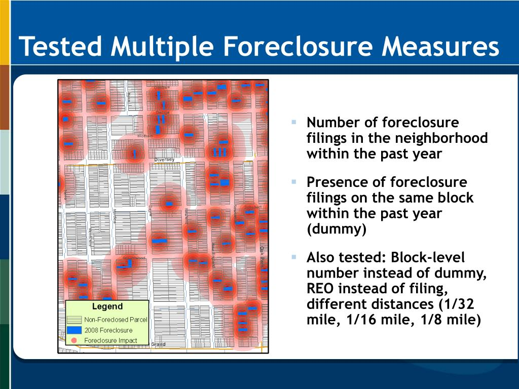 Tested Multiple Foreclosure Measures
