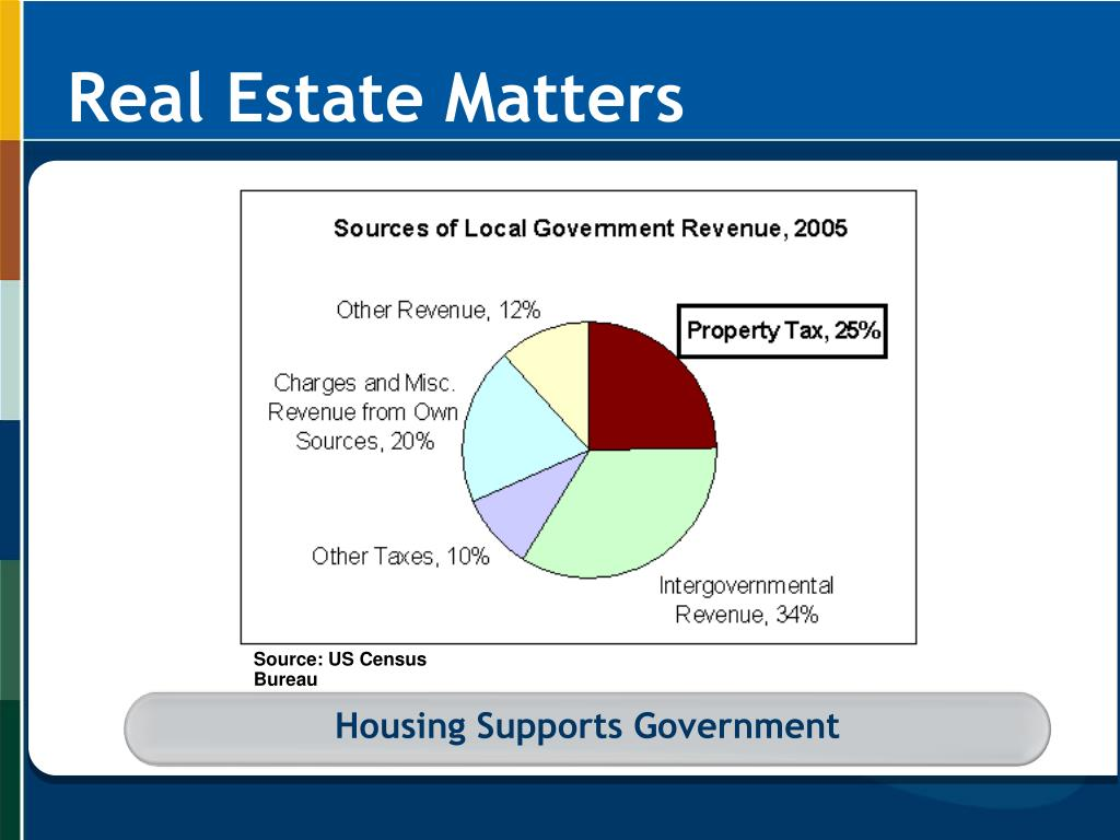 Housing Supports Government
