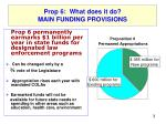 prop 6 what does it do main funding provisions