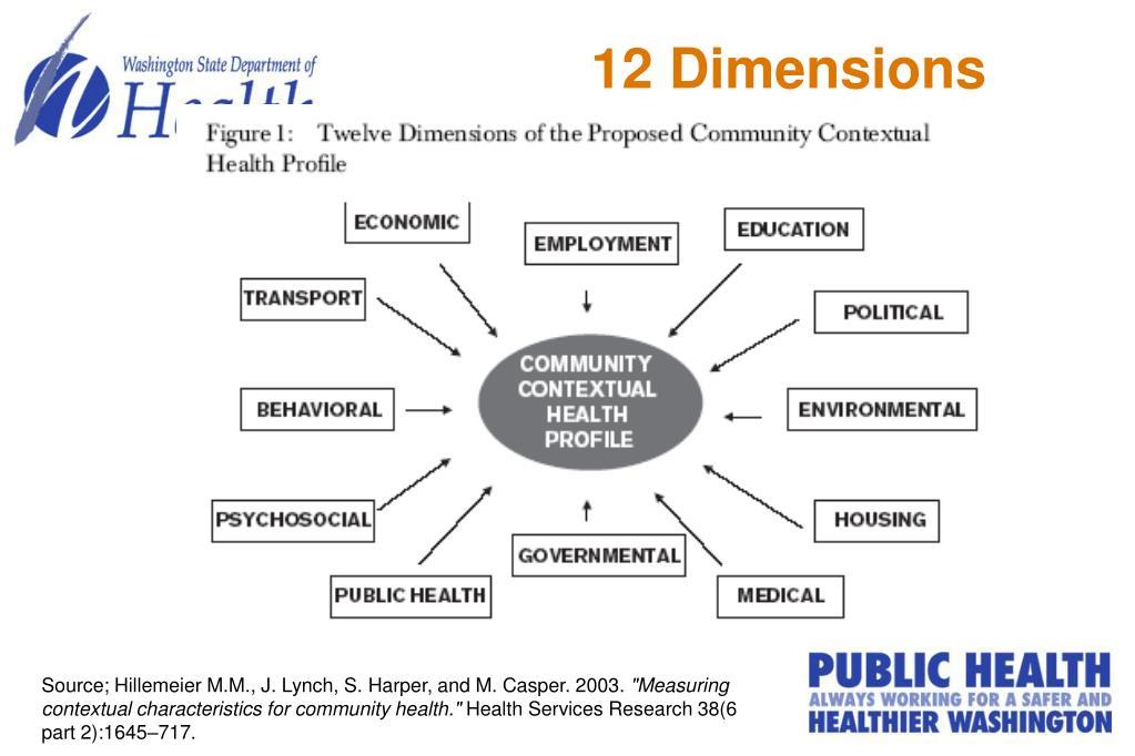 12 Dimensions