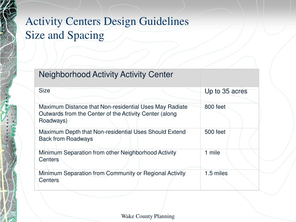 Neighborhood Activity Activity Center