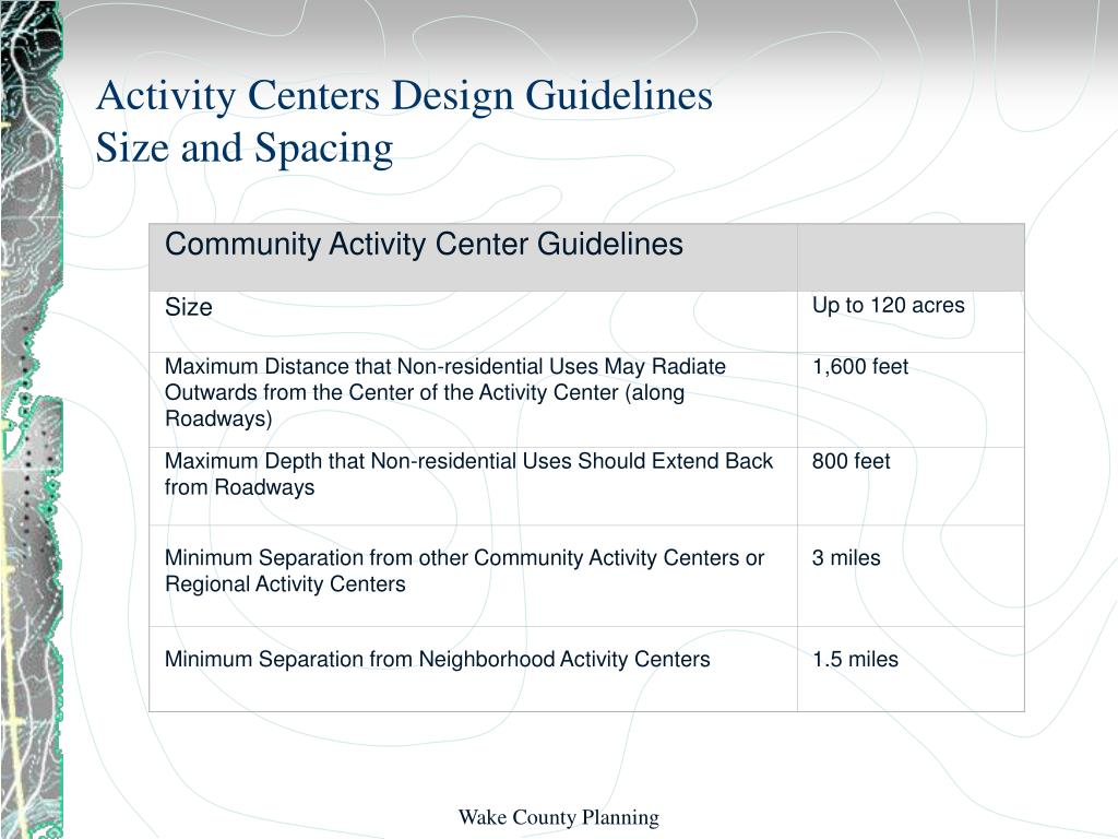 Community Activity Center Guidelines