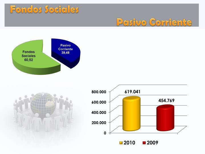 Fondos Sociales