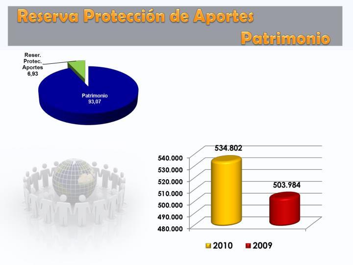 Reserva Protección de Aportes
