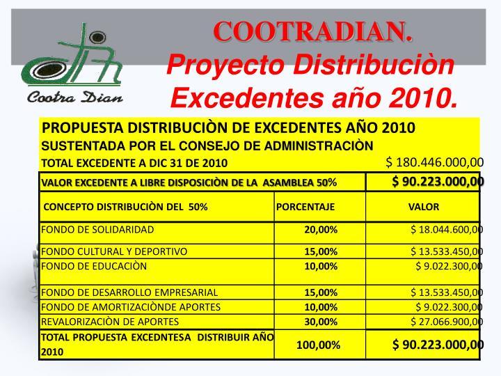 PROPUESTA DISTRIBUCIÒN DE EXCEDENTES AÑO 2010