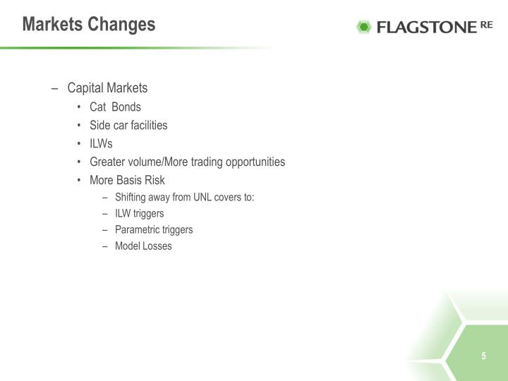 Markets Changes