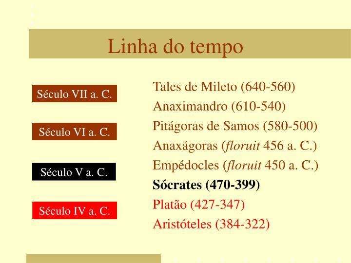 Tales de Mileto (640-560)