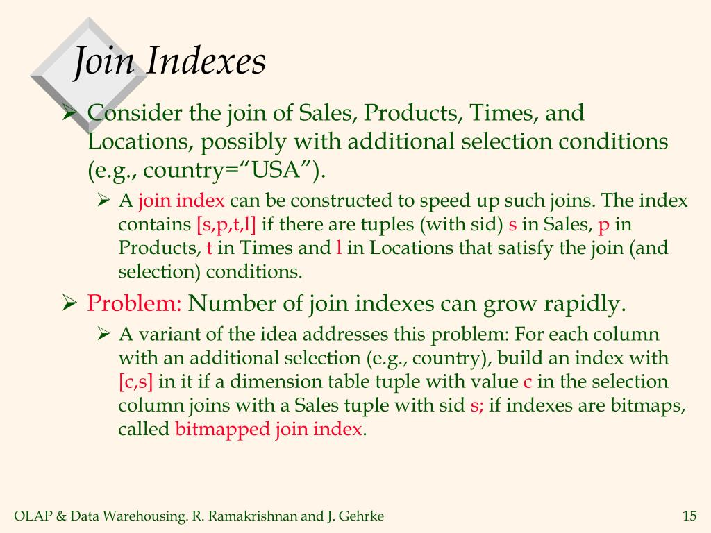 Join Indexes