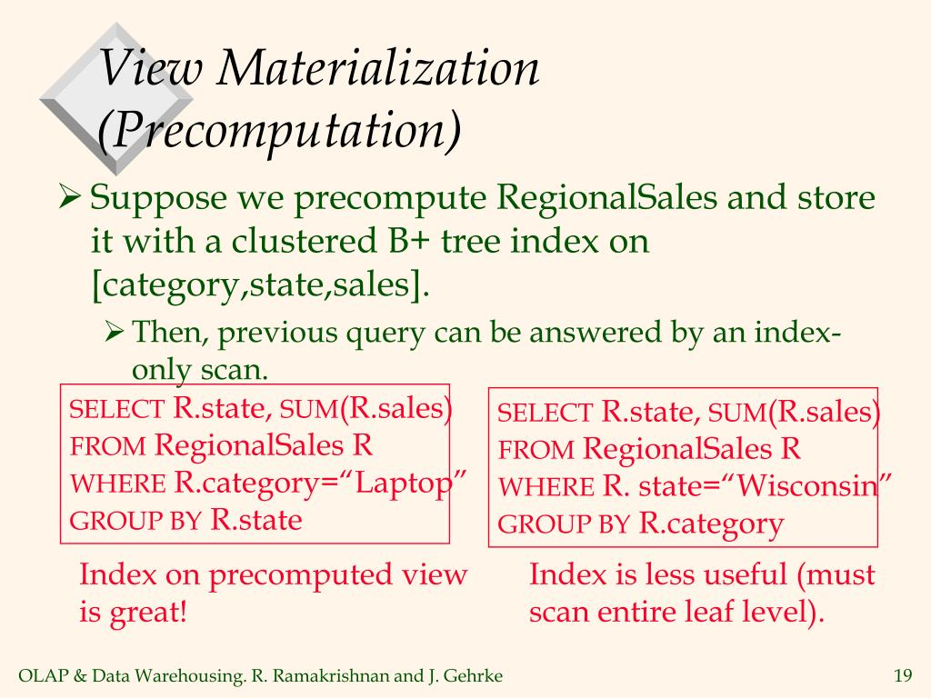View Materialization (Precomputation)