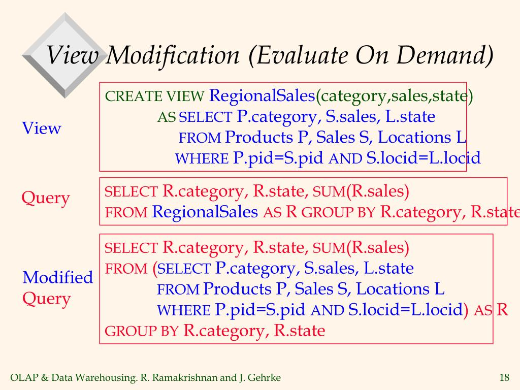 View Modification (Evaluate On Demand)