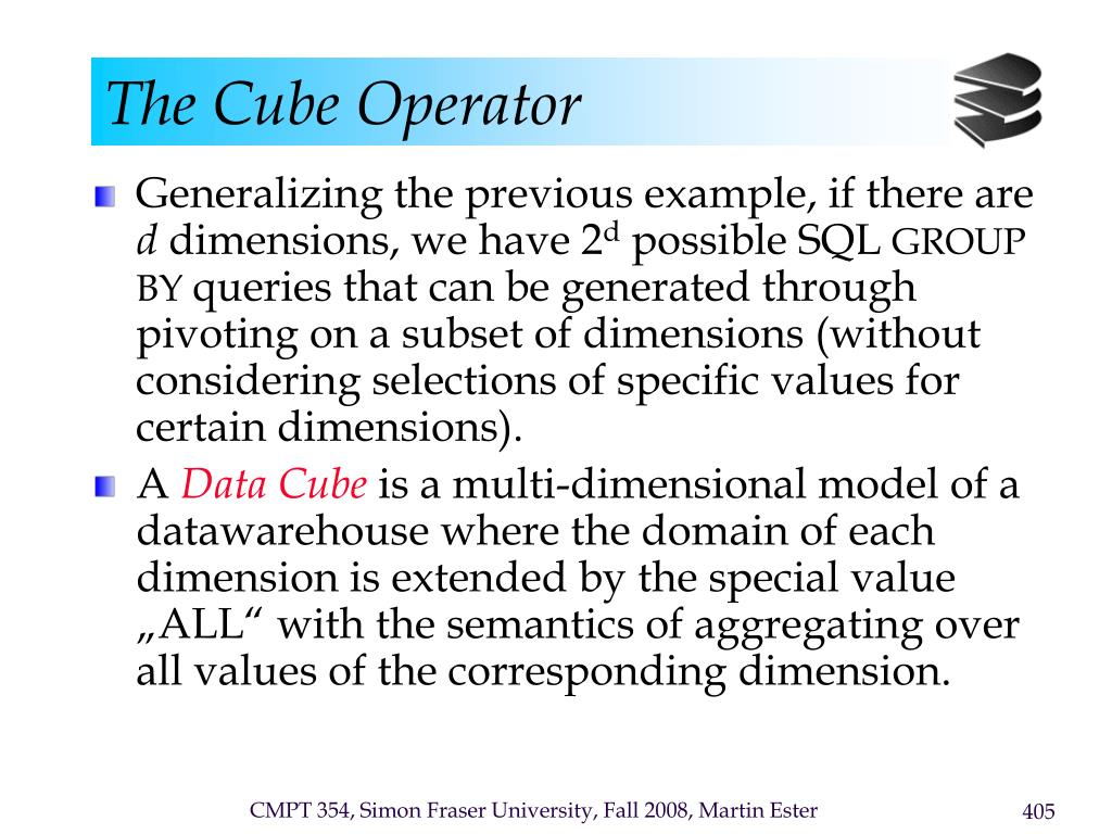 The Cube Operator