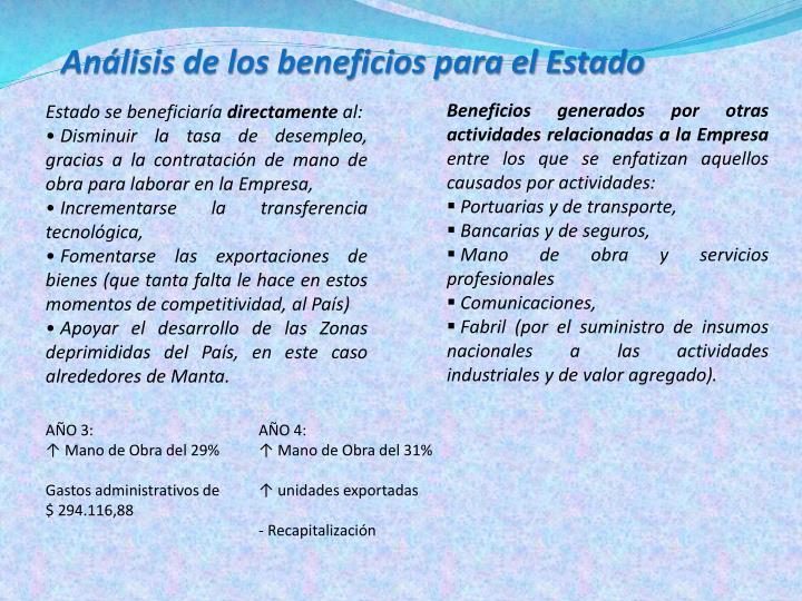 Análisis de los beneficios para el Estado