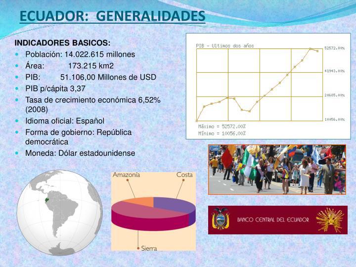 Ecuador:  Generalidades