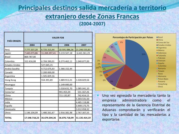 Principales destinos salida mercadería a territorio extranjero desde Zonas Francas