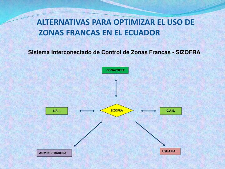 ALTERNATIVAS PARA OPTIMIZAR EL USO DE